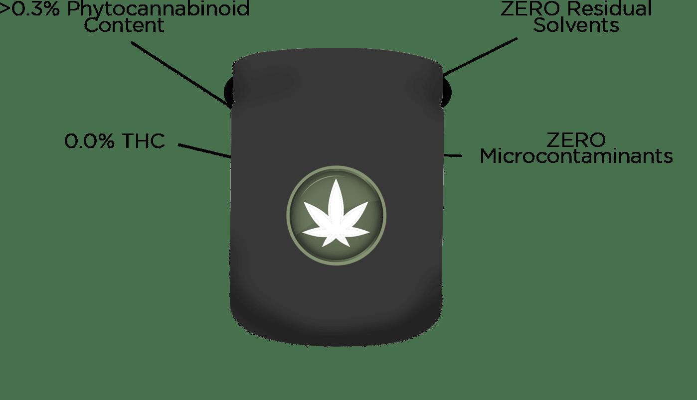 hemp container with 0.3% Phytocannabinoid Content, 0.0% THC Zero Residual Solvents, and Zero Microcontaminants